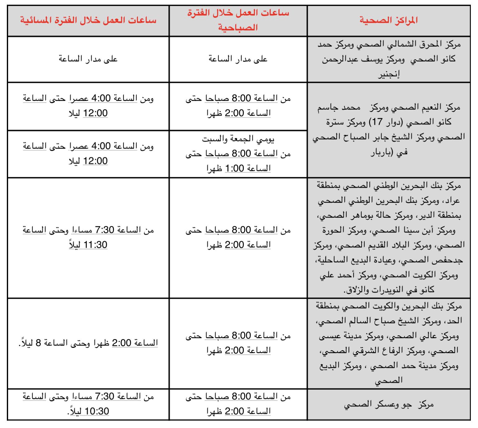 تفاصيل الخبر وزارة الصحة