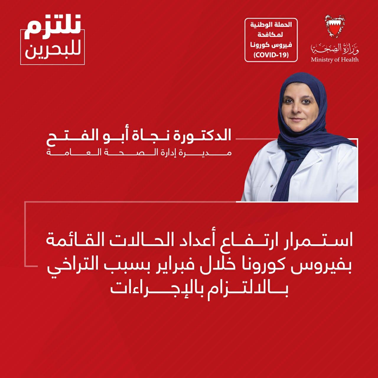 الدكتورة نجاة أبو الفتح: استمرار ارتفاع أعداد الحالات القائمة بفيروس كورونا خلال فبراير بسبب التراخي بالالتزام بالإجراءات