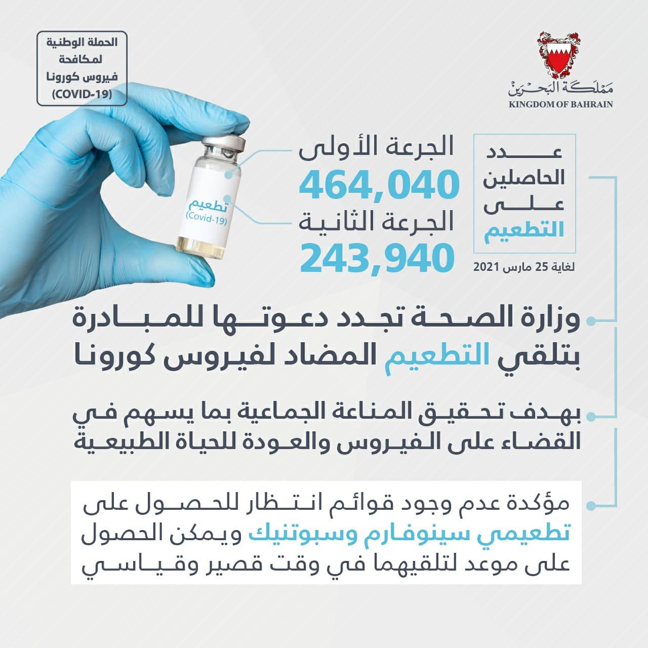 وزارة الصحة تجدد دعوتها للمبادرة بتلقي التطعيم المضاد لفيروس كورونا بهدف العودة للحياة الطبيعية