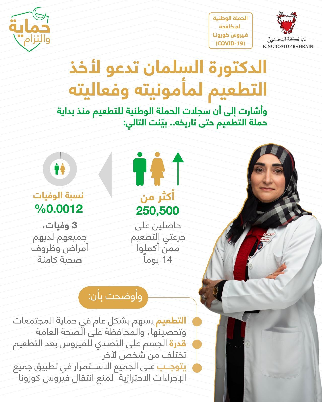 الدكتورةالسلمانتدعولأخذالتطعيملمأمونيتهوفعاليته  نسبةالوفياتمنالذينأخذواجرعتيالتطعيموأكملوا14يومامنإجماليالمتطعمين(0.0012٪)