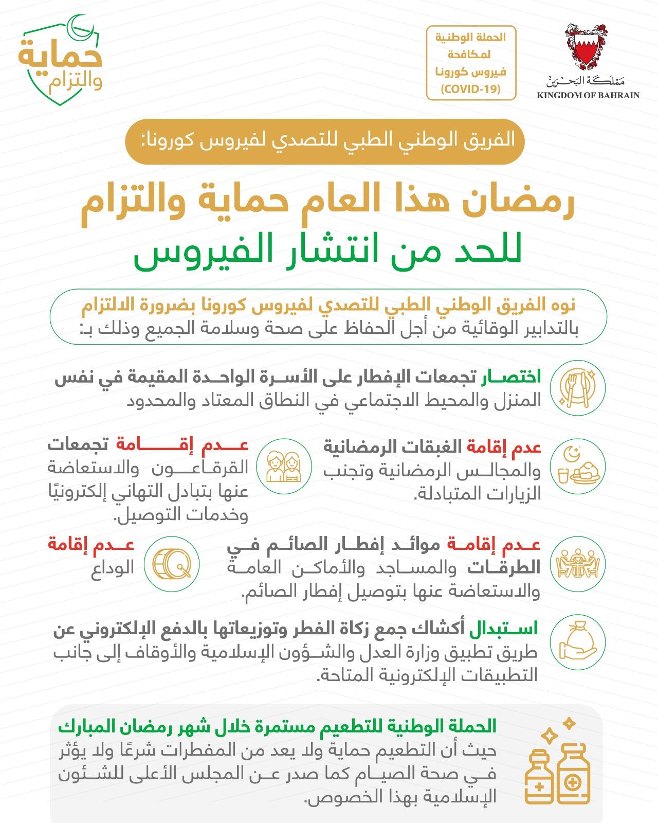 الفريق الوطني الطبي للتصدي لفيروس كورونا: رمضان هذا العام حماية والتزام للحد من انتشار الفيروس