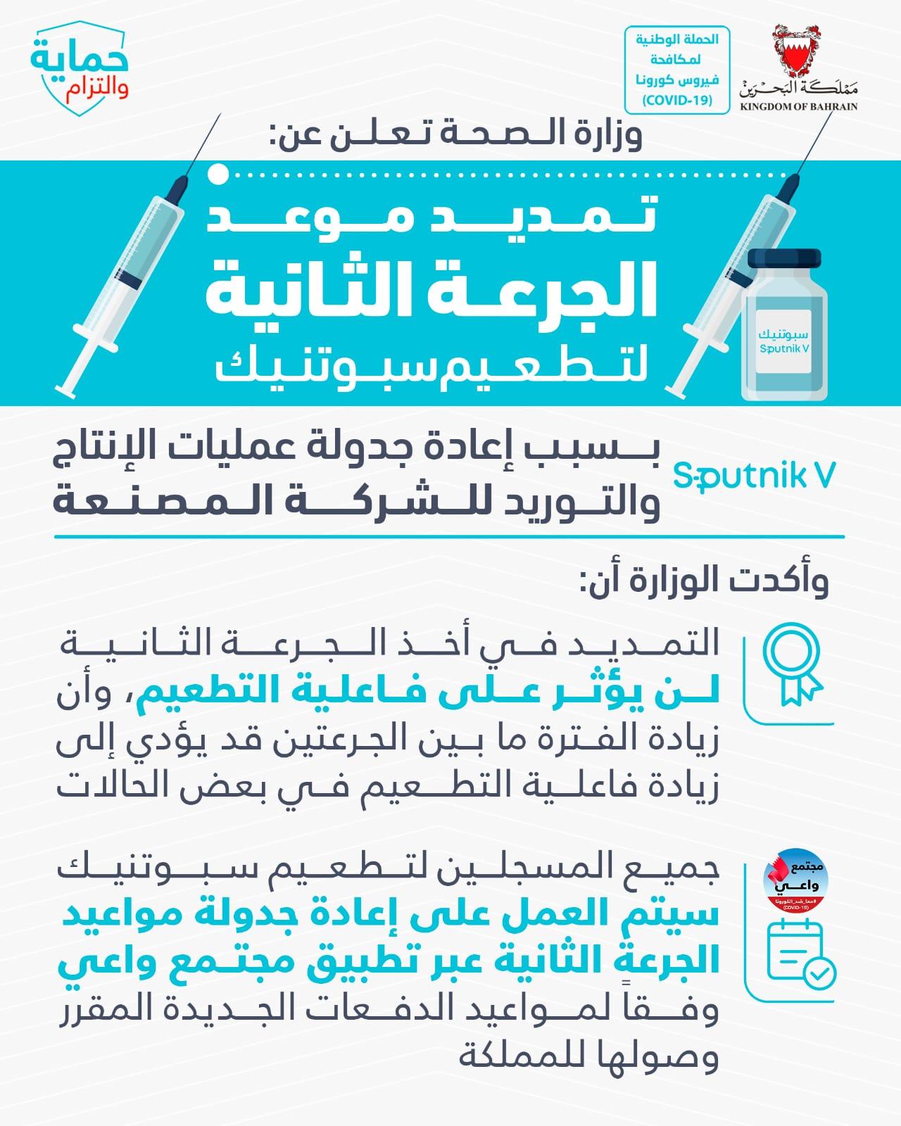 وزارة الصحة تعلن عن تمديد موعد الجرعة الثانية لتطعيم سبوتنيك بسبب إعادة جدولة عمليات الانتاج والتوريد للشركة المصنعة