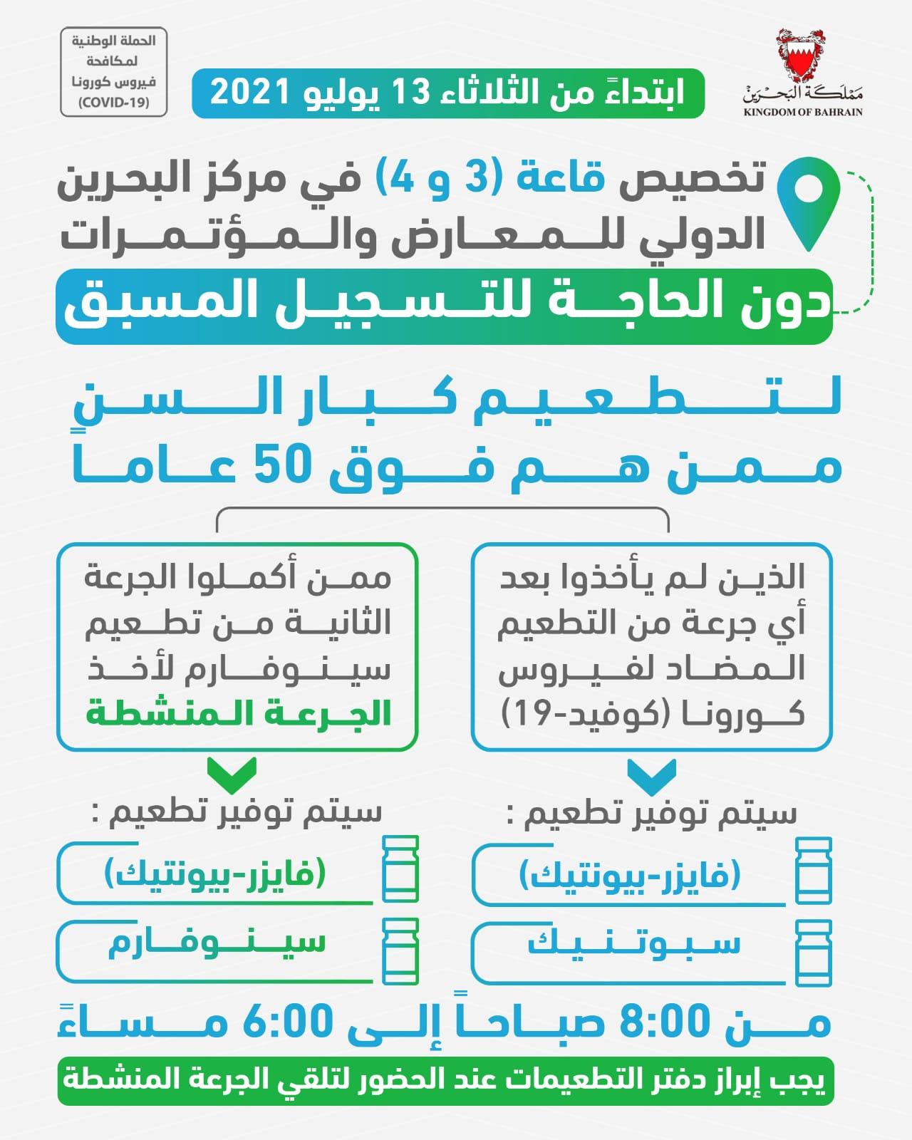 مؤكدة أهمية أخذ الفئات المعرضة للخطر للتطعيم والجرعة المنشطة منه وزارة الصحة: تخصيص قاعتين في مركز البحرين الدولي للمعارض والمؤتمرات لتطعيم كبار السن دون الحاجة للتسجيل المسبق