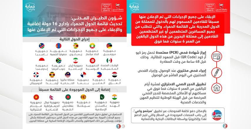شؤون الطيران المدني: تحديث قائمة الدول الحمراء بإدارج 16 دولة إضافية والإبقاء على جميع الإجراءات التي تم الإعلان عنها