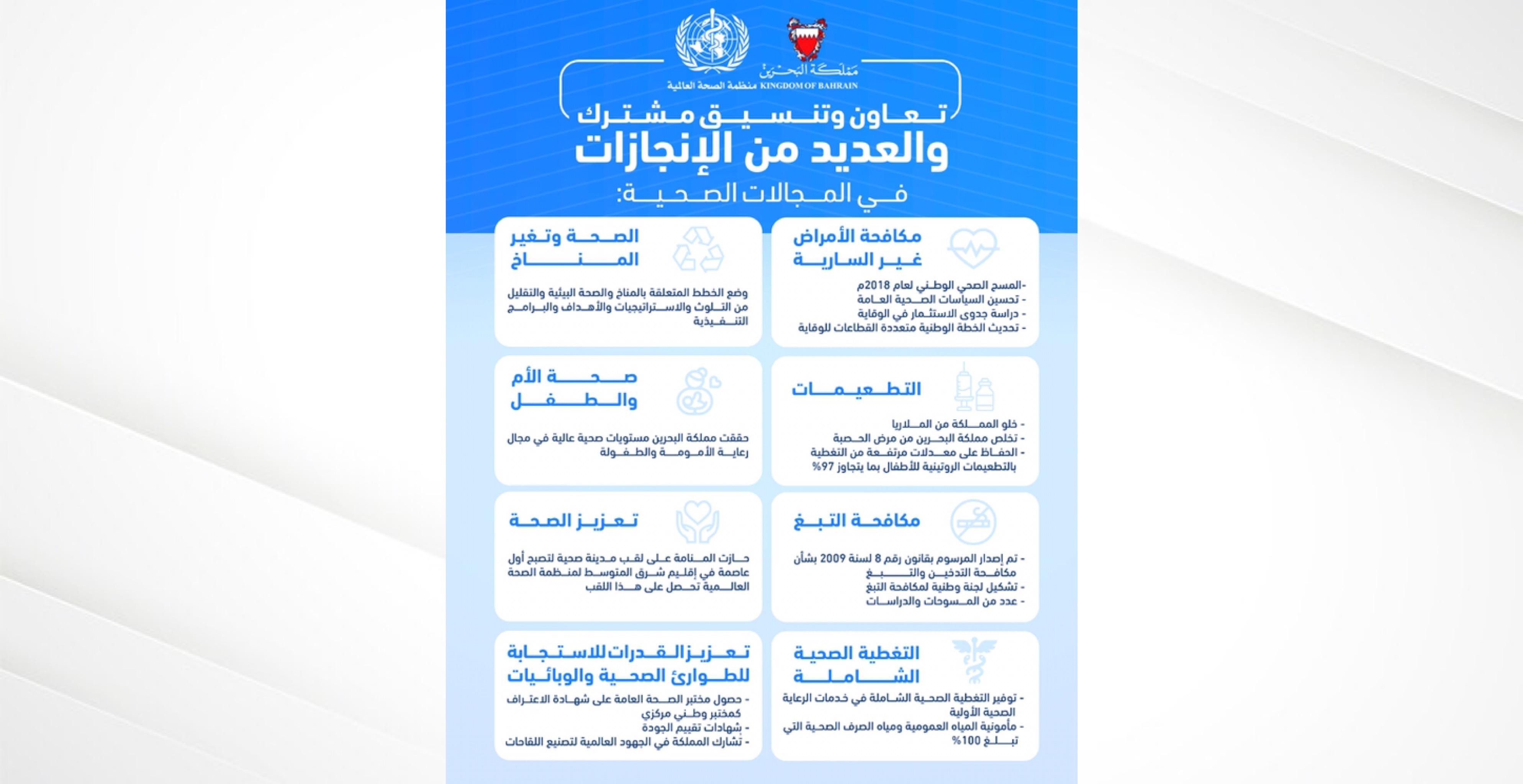 مملكة البحرين تُحقق العديد من الإنجازات والمكاسب في المجال الصحي بالتعاون والتنسيق المشترك مع منظمة الصحة العالمية