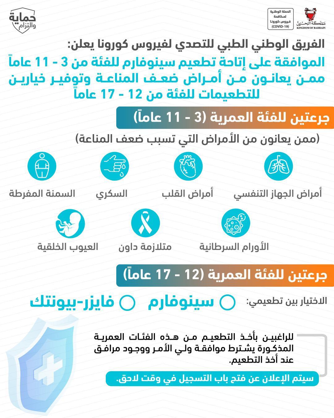 الموافقة على اتاحة تطعيم سينوفارم للفئة العمرية من 3-11 عاما ممن يعانون من أمراض ضعف المناعة وادراجه كخيار اضافي لتطعيم الفئة العمرية من 12-17 عاما