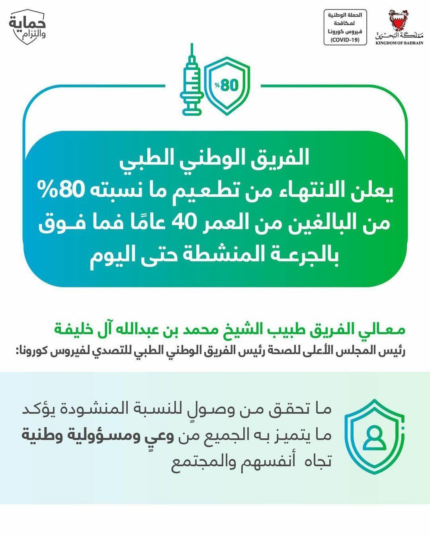 الفريق الوطني الطبي: تطعيم 80 بالمئة من البالغين من العمر 40 عامًا فما فوق بالجرعة المنشطة