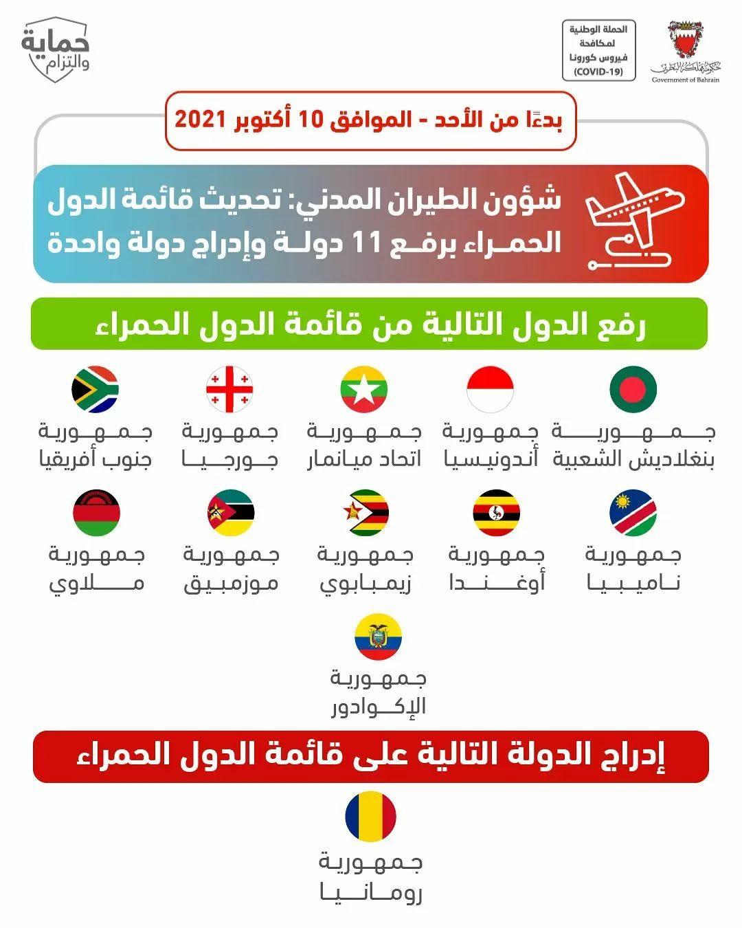 شؤون الطيران المدني: تحديث قائمة الدول الحمراء برفع 11دولة وإدراج دولة واحدة